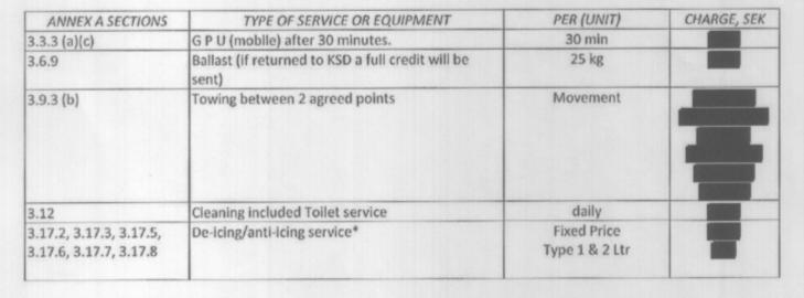 Karlstads flygplats har valt att endast lämna ut avtalen i maskat skick. Det som har maskats är bland annat vilka avgifter flygbolagen har fått betala.
